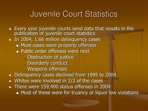 PPT - Chapter 9: Juvenile Justice PowerPoint Presentation