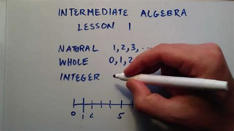 Natural Numbers, Whole Numbers, and Integers