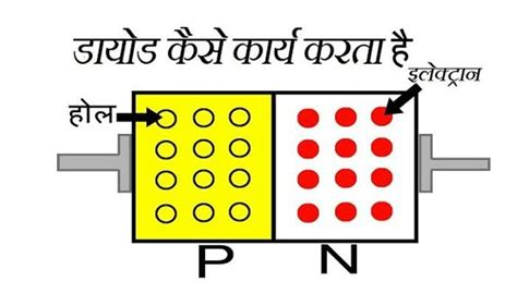 ☑ Diode Definition In Hindi