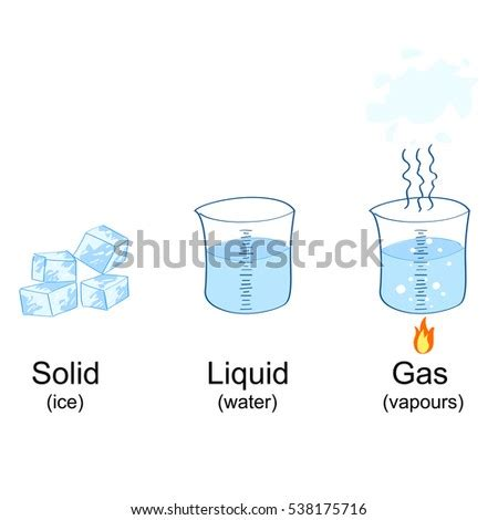 States Matter Depicted Through Icewater Vapors Stock