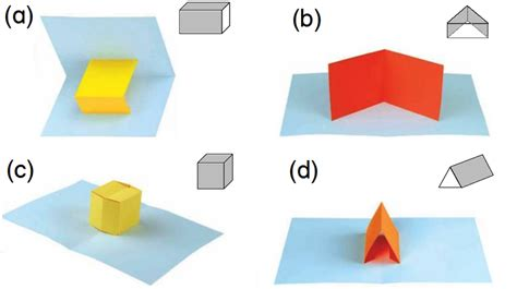 Pop-up mechanisms and the corresponding 3D primitive: (a